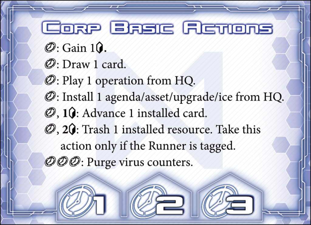 Corp Basic Action card and click tracker